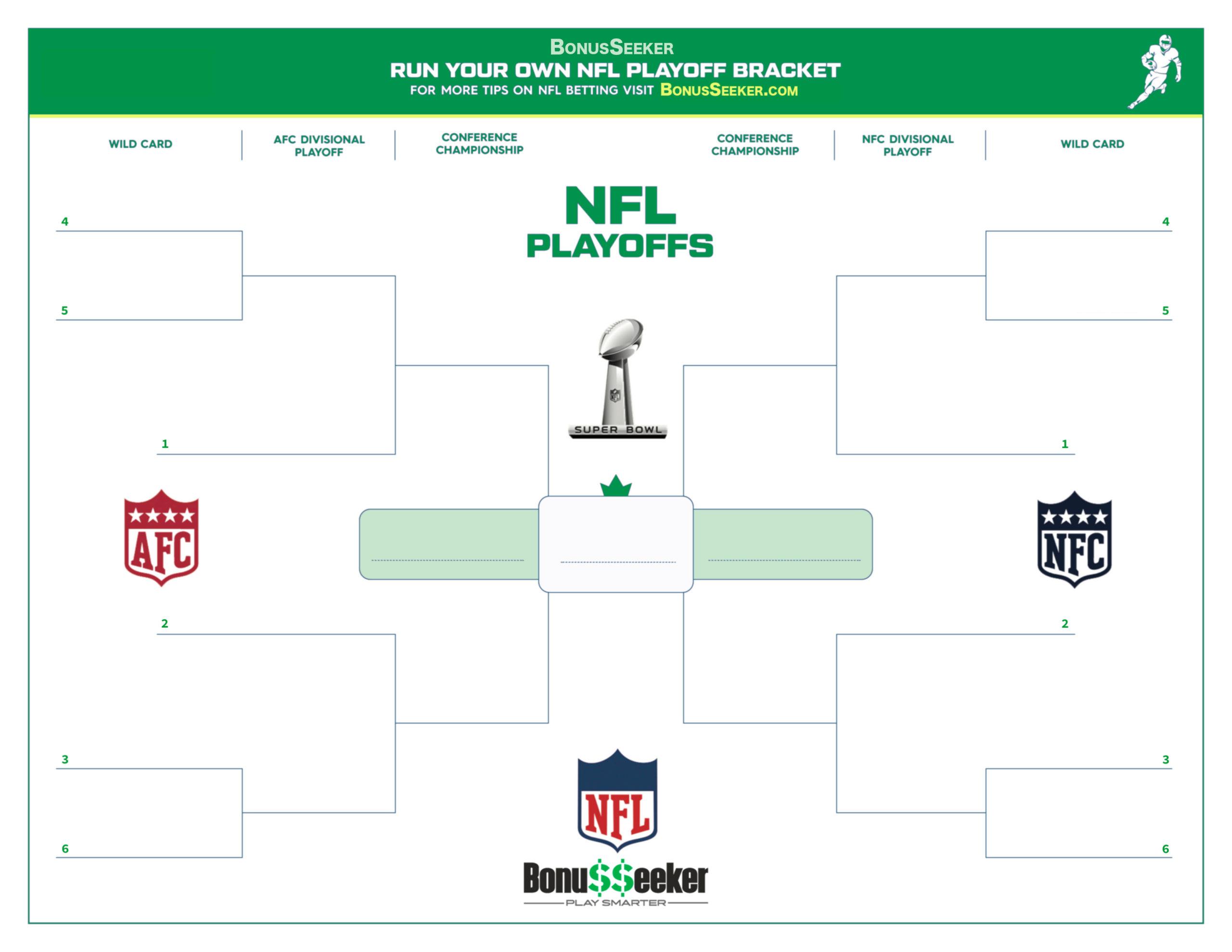 NFL Playoff Bracket 2021 Printable PDF