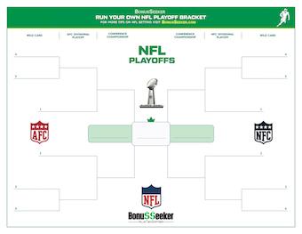 NFL Playoff Bracket 2020
