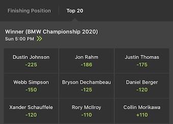 BMW Odds