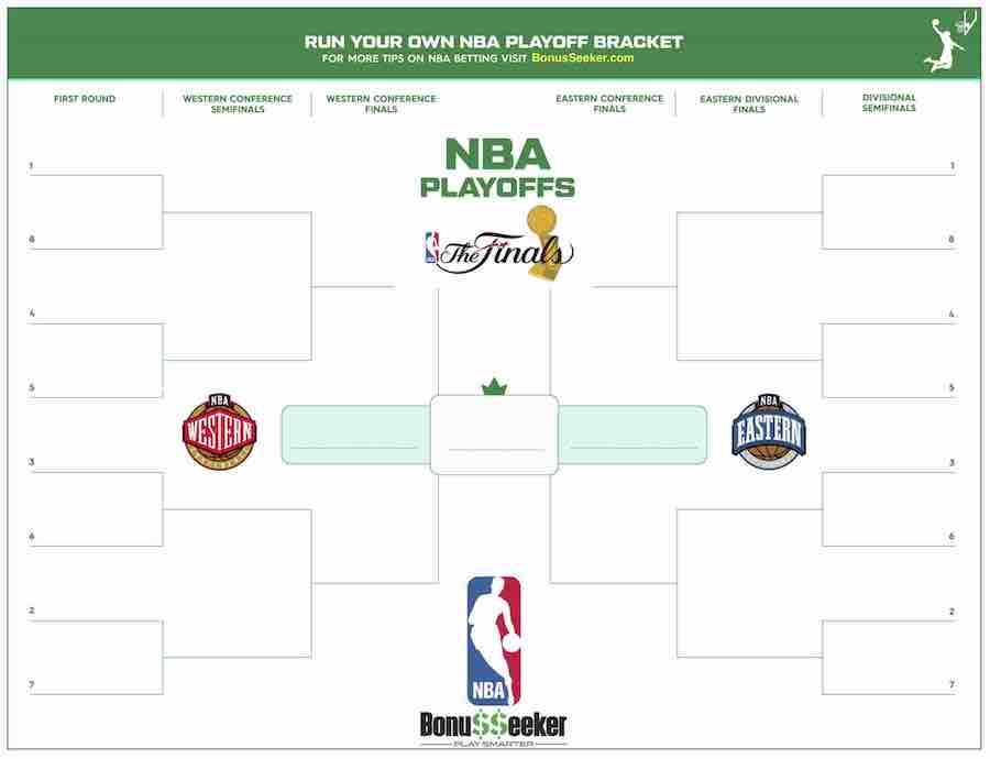 2021 NBA Playoffs Bracket PDF