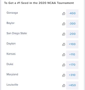 NCAA Odds
