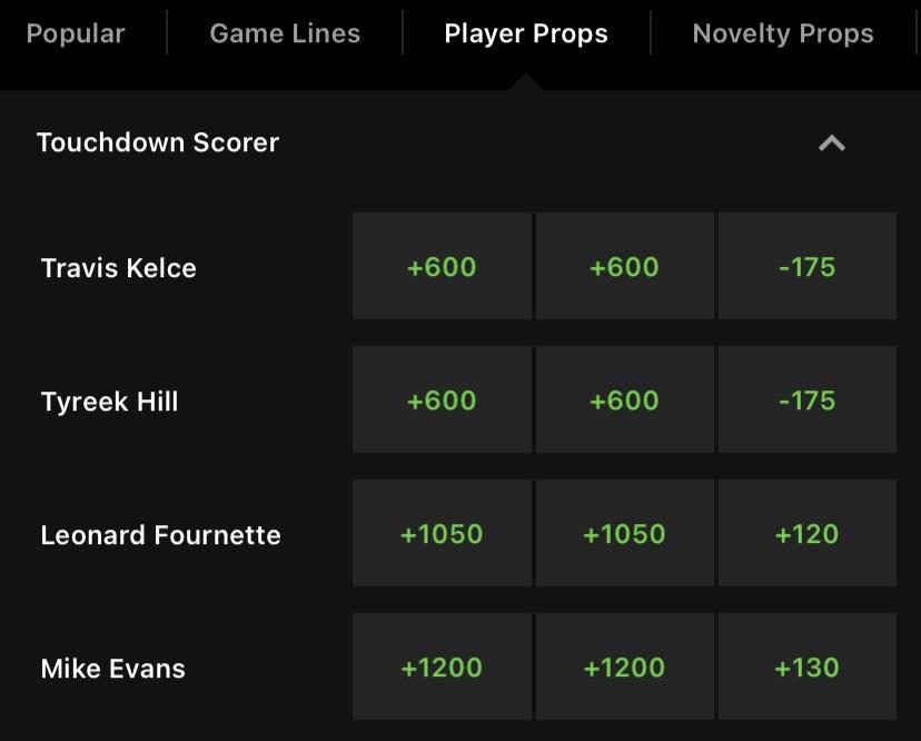 2021 Super Bowl Player Props Odds