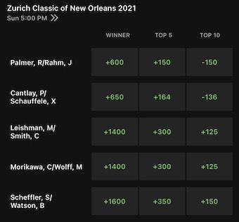 Zurich Classic Odds 2021