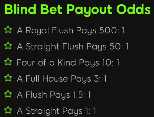 Casino Holdem Blind Bet Payout Odds