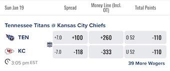 AFC Championship Odds