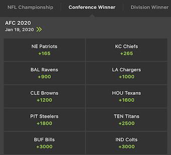AFC Odds