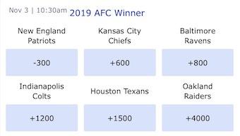 AFC Odds Oct 29