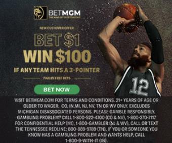 Bet $1 Win $100 BetMGM NCAA Basketball Promo
