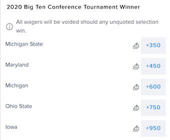 Big Ten Odds