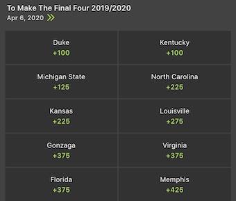 DK Final Four Odds