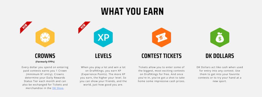 DraftKings VIP program