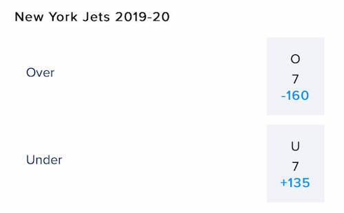 Jets Win Totals Odds NFL