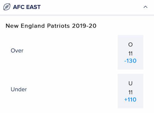 Patriots Win Total Odds NFL