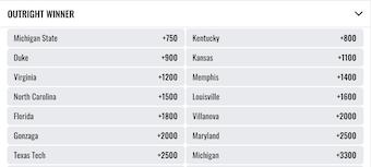 FoxBet Odds NCAAB