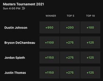 2021 Masters