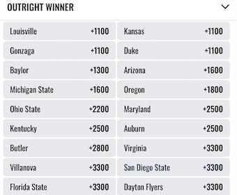 NCAA Tournament Odds January 2020