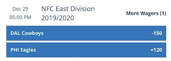 NFC East Odds
