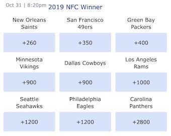 NFC Odds Oct 29