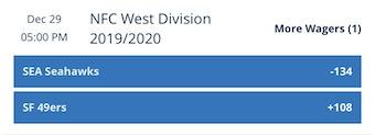 NFC West Odds