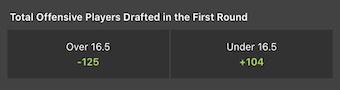 NFL Draft DraftKings