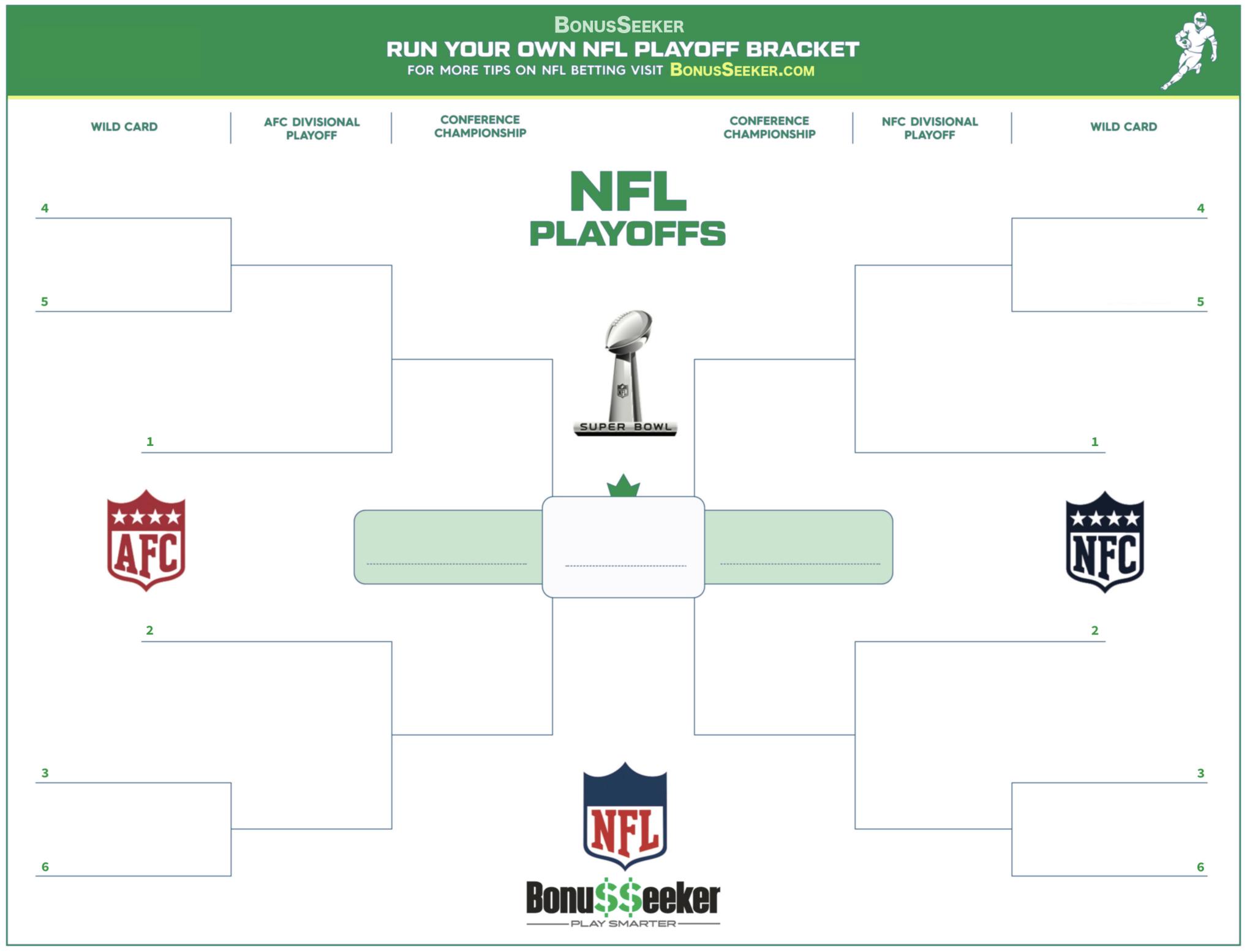 nfl playoff bracket 2021 printable