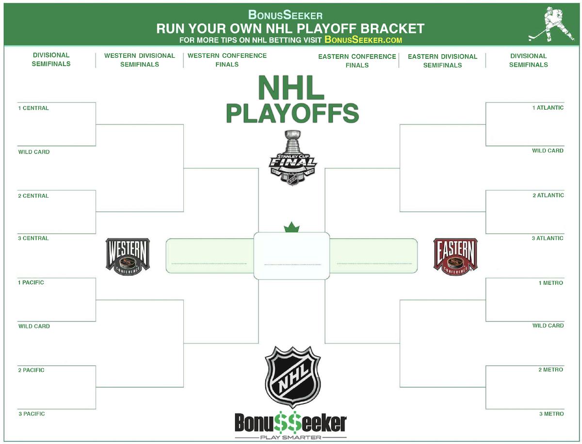 NHL Playoffs 2019 Bracket Printable PDF