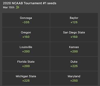 Number 1 Seeds Picks 2020