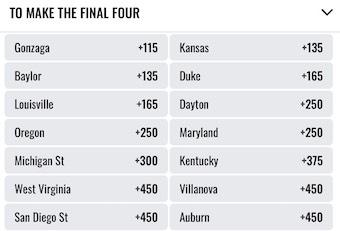 FoxBet Odds Final Four Feb 13
