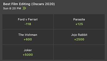 Best Film Editing Odds