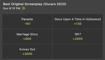 Original Screenplay Odds