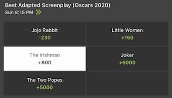 Oscars Upset Picks 2020