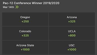 Pac 12 Odds