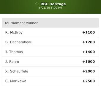 RBC Heritage Odds