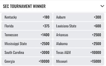 SEC Odds 2020