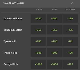 Super Bowl TD Odds