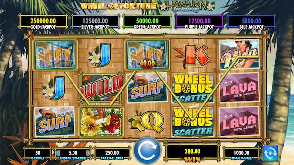 Wheel of Fortune Slot Types