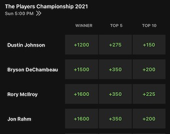 2021 PLAYERS Odds DK