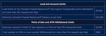 the limits on Chumba Prepaid Mastercard